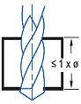 IZAR 1310 (схема 1)