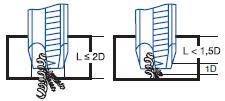 IZAR 3130 (схема 1)